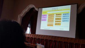 Predavanje u Budimpešti