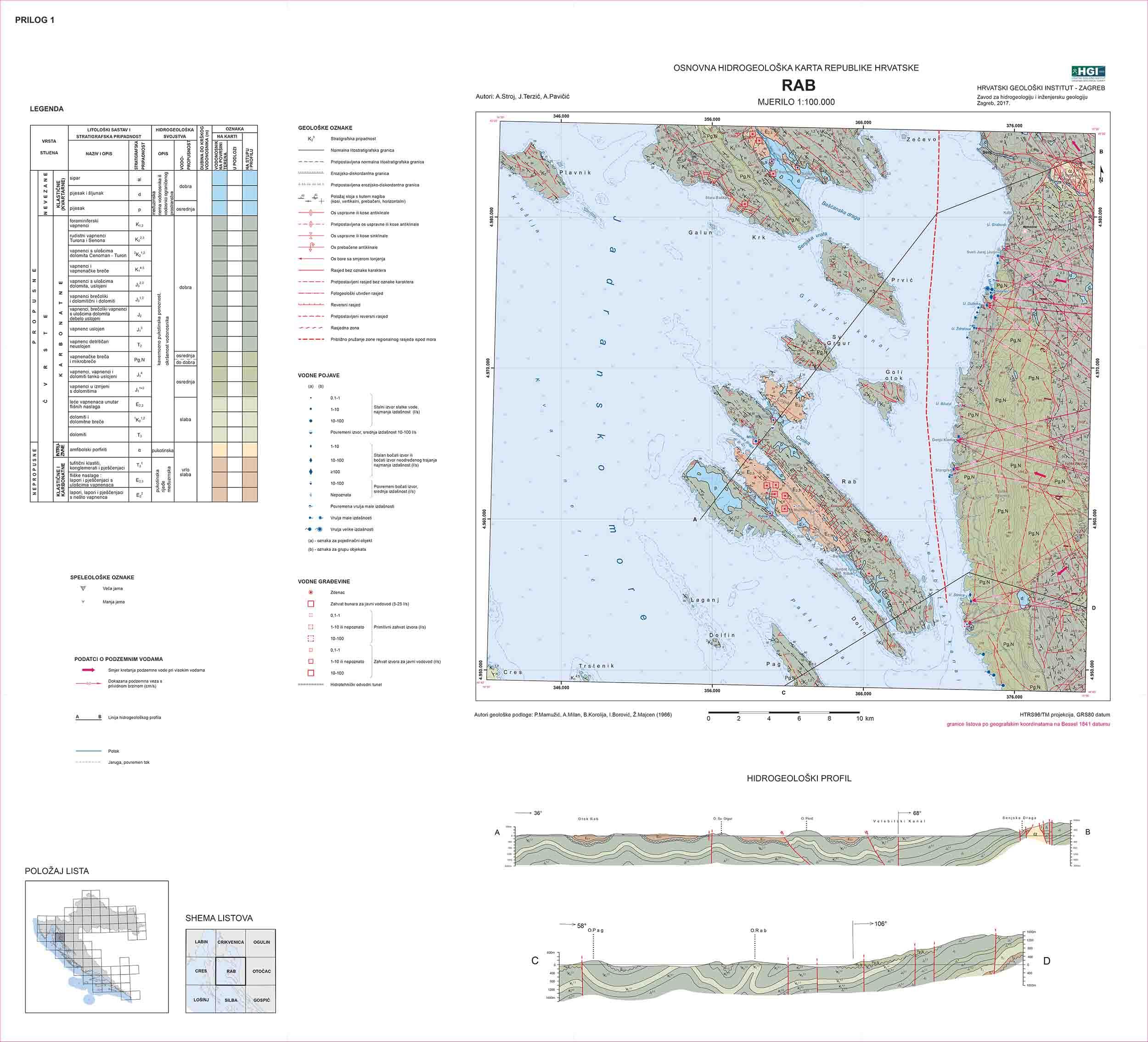 Osnovna hidrogeološka karta RH list Rab