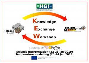 Poster – najava radionice razmjene znanja projekata MUSE i HotLime, održane u HGI-CGS-u