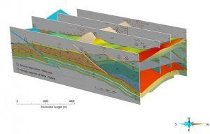geološki model Ćićarije