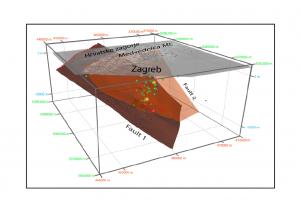 Geološki model dvije rasjedne plohe duž kojih se nalaze hipocentri glavnog i popratnih potresa zabilježenih na širem zagrebačkom području 22. ožujka 2020.