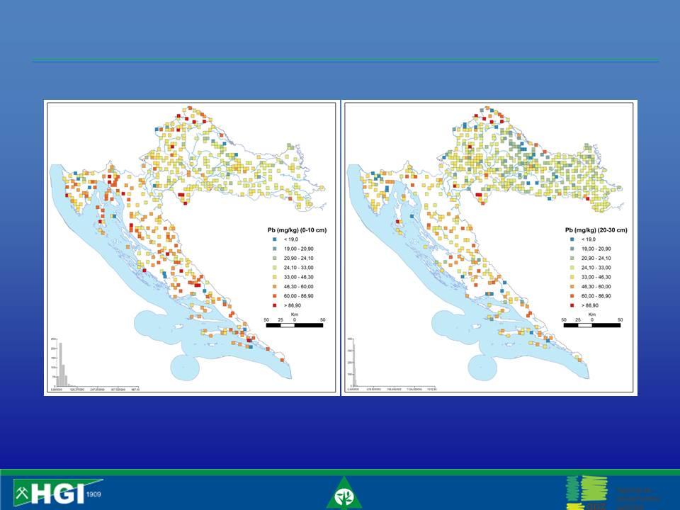 Koncentracije olova u površinskim (0-10 cm) i dubljim horizontima tla